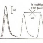 Auriculo-médecine