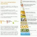 Les produits diététiques «Eurodiet»