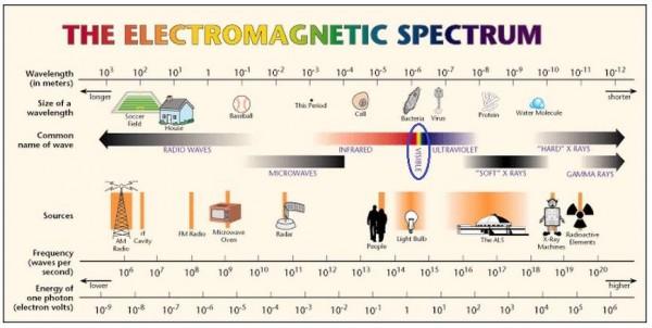 SpectreElectro