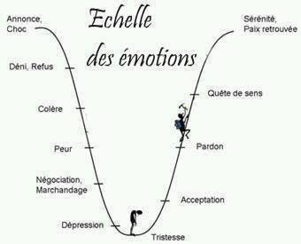 EchelleEmotions