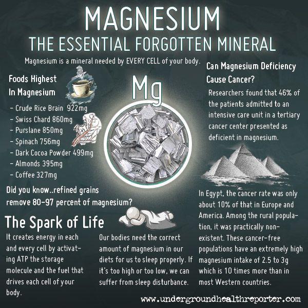 Magnésium5