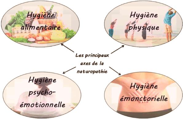 HygièneVital