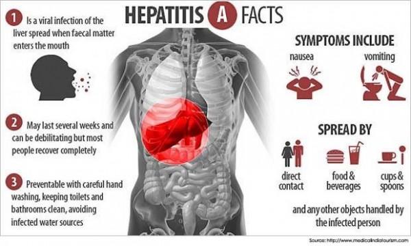HépatiteA