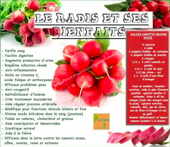LeRadis