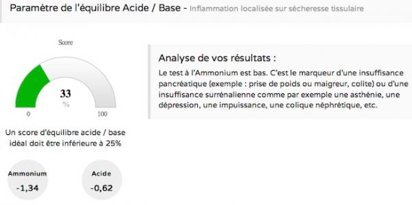 AcidBase