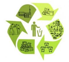 Recyclez